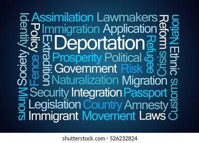 Deportation Word Cloud on Blue Background