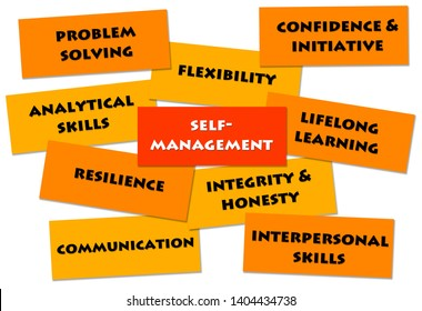describing relevant and important topics regarding self management in life and career