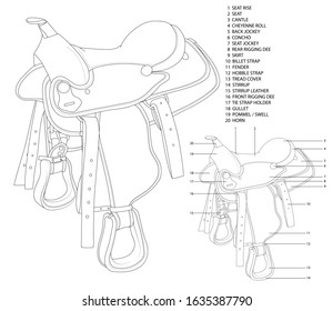 Description of the design of a saddle for riding on the example of a cowboy saddle. Black and white detailed drawing of a saddle for study in specialized educational institutes and sports sections.