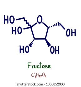 DescriptionFructose, or fruit sugar, is a simple ketonic monosaccharide found in many plants, where it is often bonded to glucose to form the disaccharide sucrose. Illustration