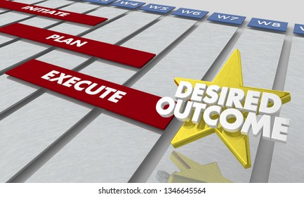 Desired Outcome Goal Initiate Plan Execute 3d Illustration