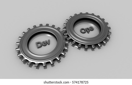 DevOps Concept, illustrated through 3D metal cogwheels connected each other with Dev and Ops text in it.