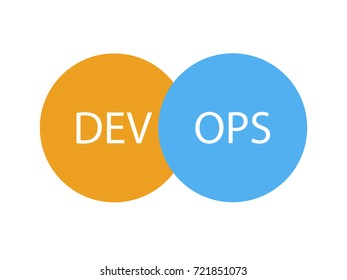 DevOps logotype. Sign of circles with arrows blue.  flat illustration
