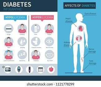 cambiando la vida con diabetes hipoglucemia