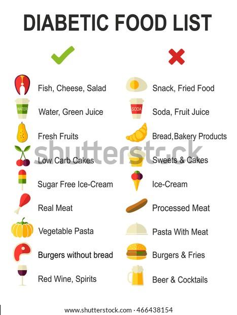 Diabetic Diet Background Diabetes Food List Stock Illustration