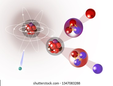 Diagram Of An Atom (includes electrons, nucleus, protons, neutrons, up quarks, down quarks and gluons)
