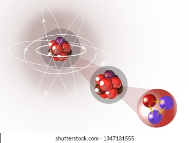 Diagram Of An Atom With Neutron Highlighted (included electron cloud, electrons, nucleus, protons, neutrons, up quarks, and down quarks)