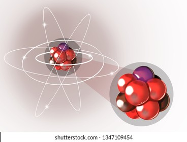 Diagram Of An Atom With The Nucleus Highlighted (includes electron cloud, electrons, nucleus, protons, and neutrons)