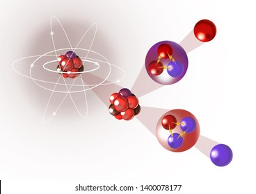 Diagram Of An Atom With Quarks Highlighted (includes up quarks, down quarks, gluons, protons, neutrons, nucleus, electrons, electron orbitals, electron cloud)