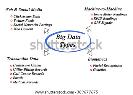 types of stock records