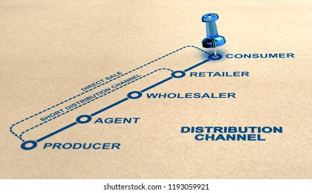 Diagram of a long, short and direct distribution channels over paper background. 3D illustration.