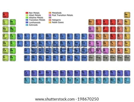 Diagram Periodic Table Elements Stock Illustration 198670250