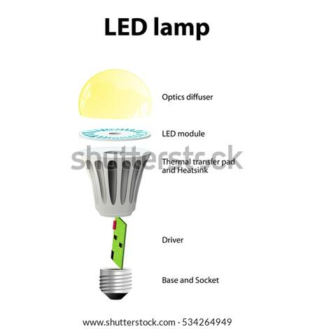Diagram Showing Parts Modern Led Lamp Stock Illustration 534264949