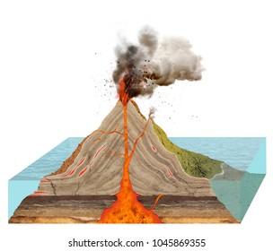 Cool Fissure Volcano Diagram Igneous Rocks And Volcanoes Basic Wiring Database Ittabxeroyuccorg