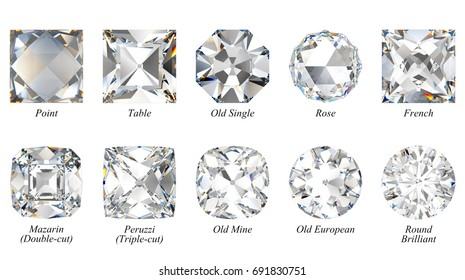 Diamond cut evolution, ten ancient cut styles, point, rose, french, old mine, old European, Peruzzi, Mazarin.  Close-up top view with titles, isolated on white background. 3D rendering illustration.