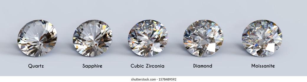 Diamond simulants in comparison. 3D illustration