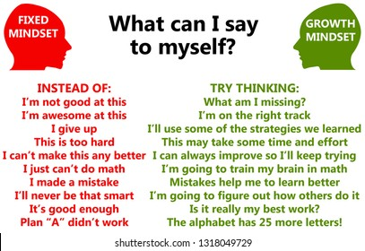 difference between a fixed and a growth mindset