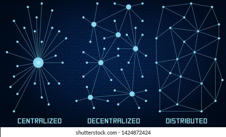 Differences between blockchains illustrated, Centralized vs. Decentralized vs. Distributed
