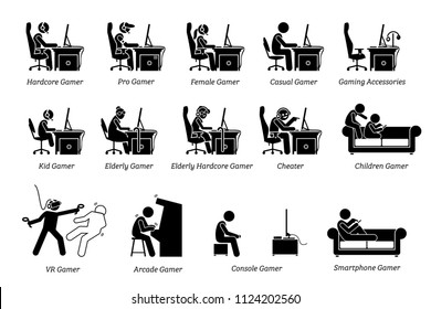 Different type of gamers. Stick figure icons depict all kind of gamers that include hardcore, pro gamer, female, casual, kid, elderly, cheater, VR, arcade, console, and smartphone.