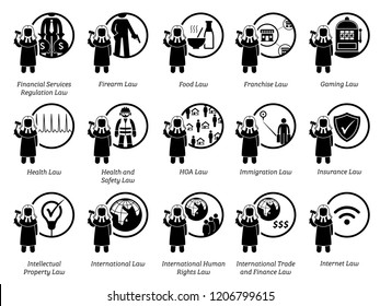 Different type of laws. Icons depict field and area of laws, justice, jurisdictions, regulations, and legal system. Part 4 of 7.