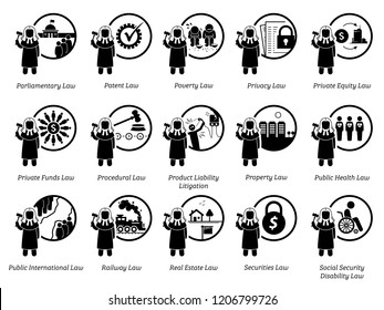 Different type of laws. Icons depict field and area of laws, justice, jurisdictions, regulations, and legal system. Part 6 of 7.