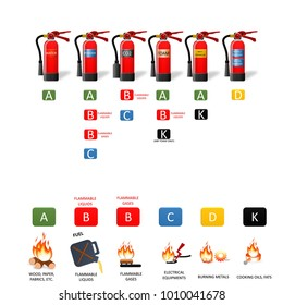 Different Types of Extinguishers - Water, Water mist,Foam, Dry Powder, Wet chemical, Carbon Dioxide. Use extinguishers table and symbols. Icons on white background. Extinguisher instruction.