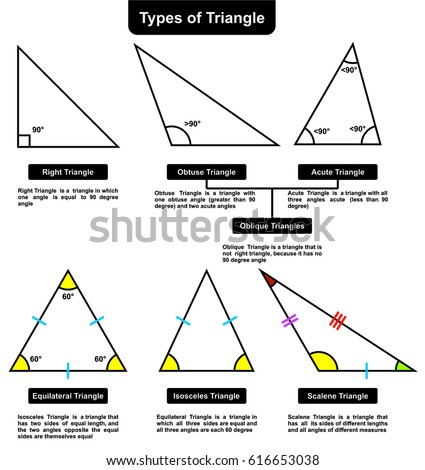 Obtuse Acute Visual Diagram Well Detailed Wiring Diagrams