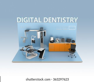 Digital dentistry concept. Input patient facial data by dental CT, then send to chair side comment. Tooth impression could be scan by CT or 3D scanner, print by 3D printer. Original design.