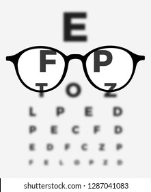 Dioptric glasses and eyeglasses during vision and eyesight test and examination - eye is tested - blurred eye chart as symptom of near-sightedness and short-sightedness. Illustration