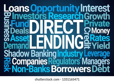 Direct Lending Word Cloud on Blue Background