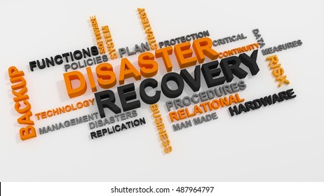 Disaster Recovery word cloud over white background