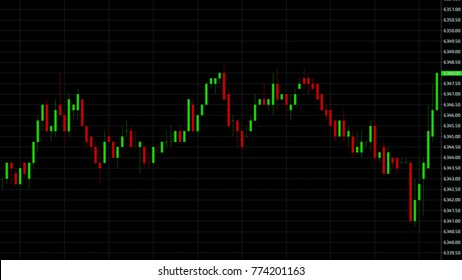 Display of Stock market quotes. Business graph. Bullish Bearish trend. Candlestick chart uptrend downtrend