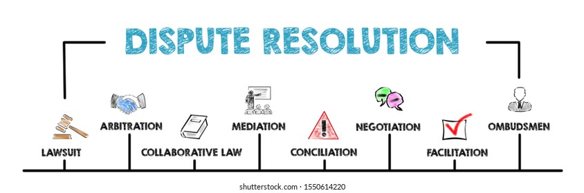 Dispute resolution, agreement and legally resolve problems concept. Chart with keywords and icons. Horizontal web banner