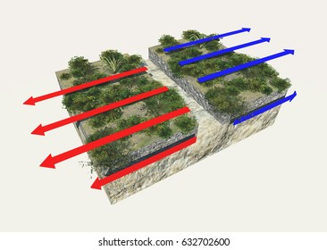 Divergent boundary. Divergent boundaries (Constructive) occur where two plates slide apart from each other. 3d rendering. Tectonic plates,  earthquake