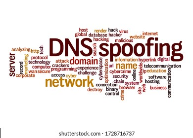 DNS spoofing word cloud concept on white background