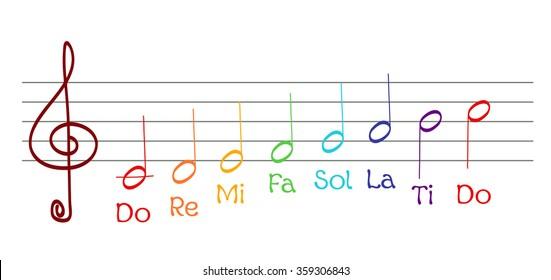 do re mi musical gamma notes on white. raster