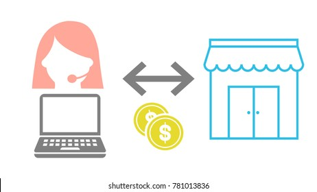 Doodle design style illustration of shopping online versus offline, in-store. Customer service to help buyer.