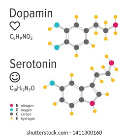 Dopamin and serotonin hormones chemical formulas. Love and happiness emotions. Chemical molecular model.