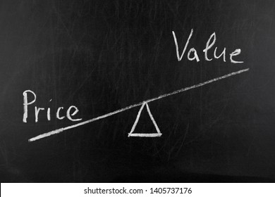 Drawing Value and price balance scale on the blackboard