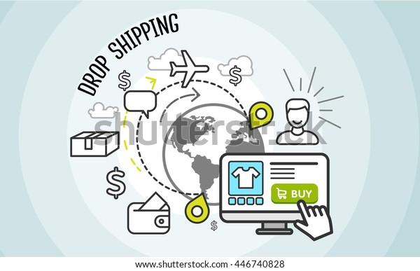 Drop shipping concept. Dropship, cargo and buy,