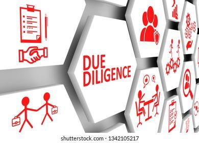 DUE DILIGENCE concept cell background 3d illustration