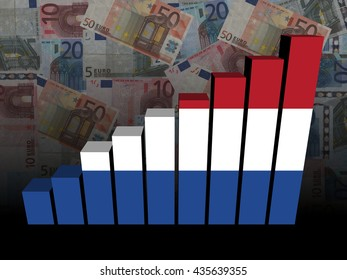 Dutch flag bar chart over euros 3d illustration