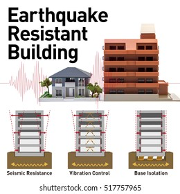 Earthquake-resistant Structure Images, Stock Photos