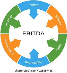 EBITDA Word Circle wheel Concept with great terms such as earnings, depreciation, taxes and more.