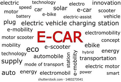 E-Car Wordcloud on white background - illustration