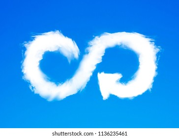 ECO and circular economy concept. White clouds in arrow infinity recycling symbol shape in blue sky, 3D illustration.