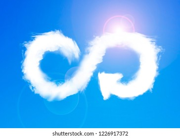ECO and circular economy concept. White clouds in arrow infinity recycling symbol shape in blue sky with sunlight, 3D illustration.