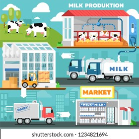 Eco milk production infographics in flat style. Cow farm, transportation and processing on milk factory, fresh and healthy dairy product distribution in retail. Milk manufacturing illustration