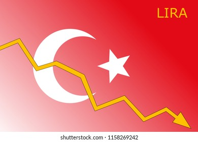 The economy of Turkey is in a downturn and in a crisis as its currency, the Turkish Lira continues to devaluate. This is the result of Turkey's spat with the United States.