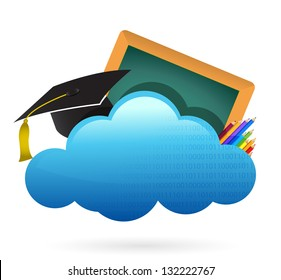 education Cloud computing concept illustration design over white